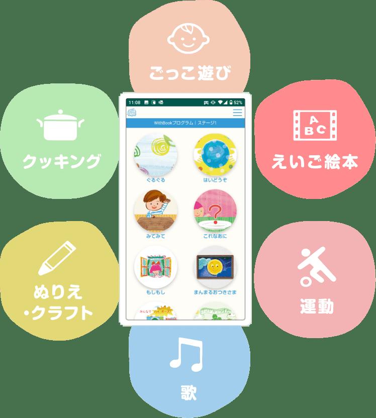 ご家庭向けWithBookプログラム(オプション)